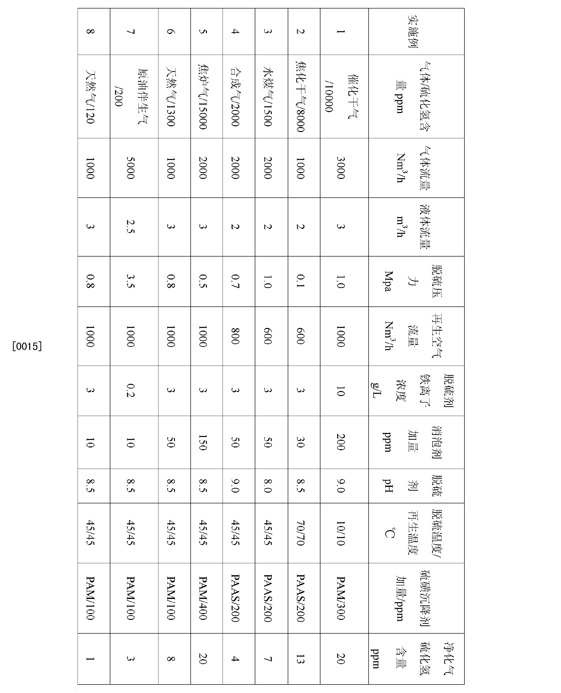 Figure CN102151476BD00061