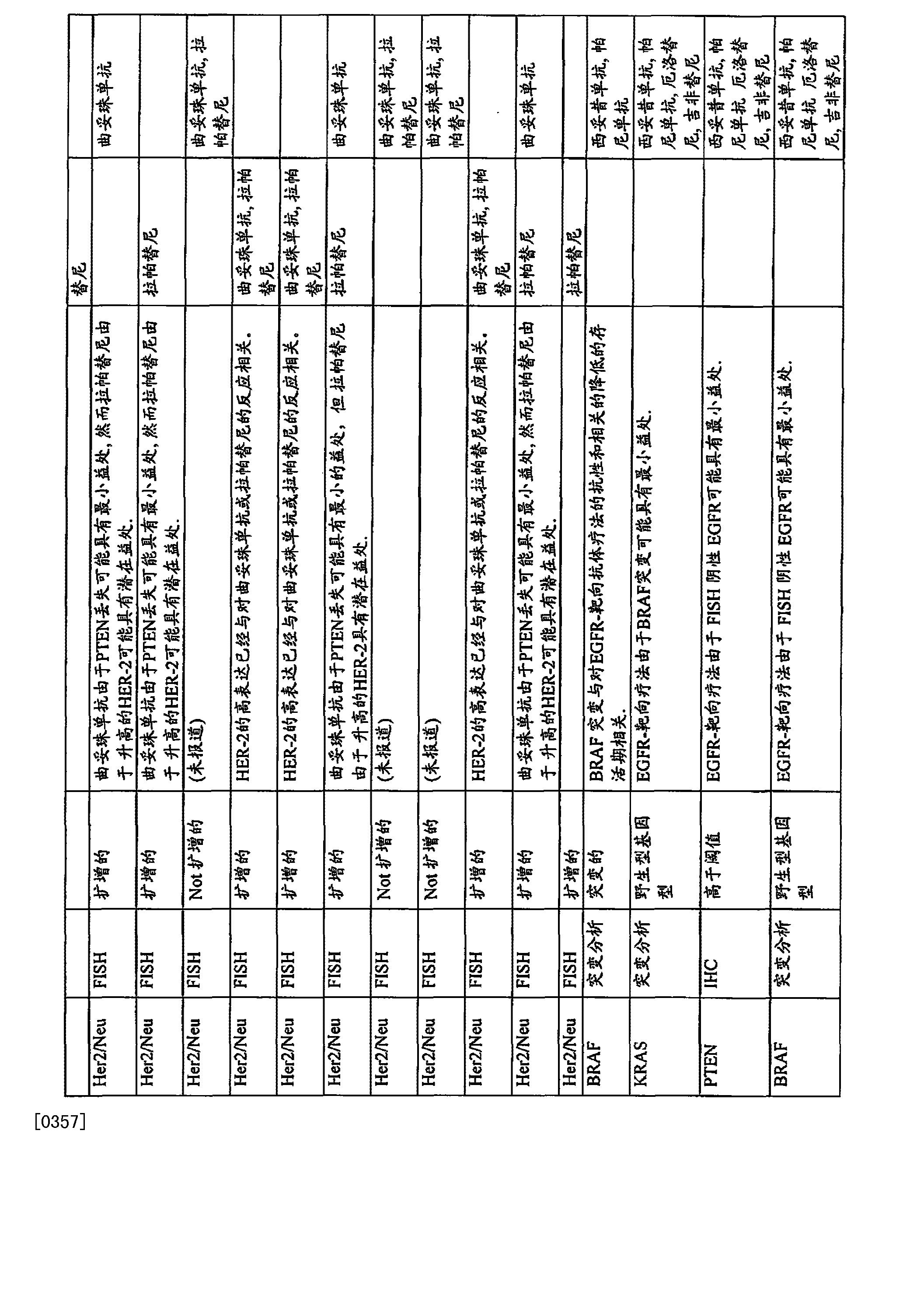Figure CN104878086AD01041
