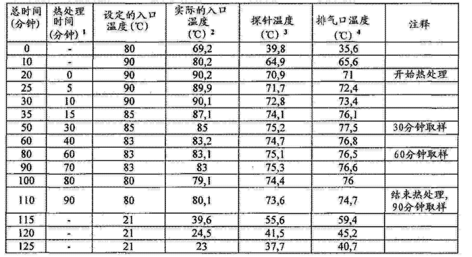 Figure CN102743355BD01001