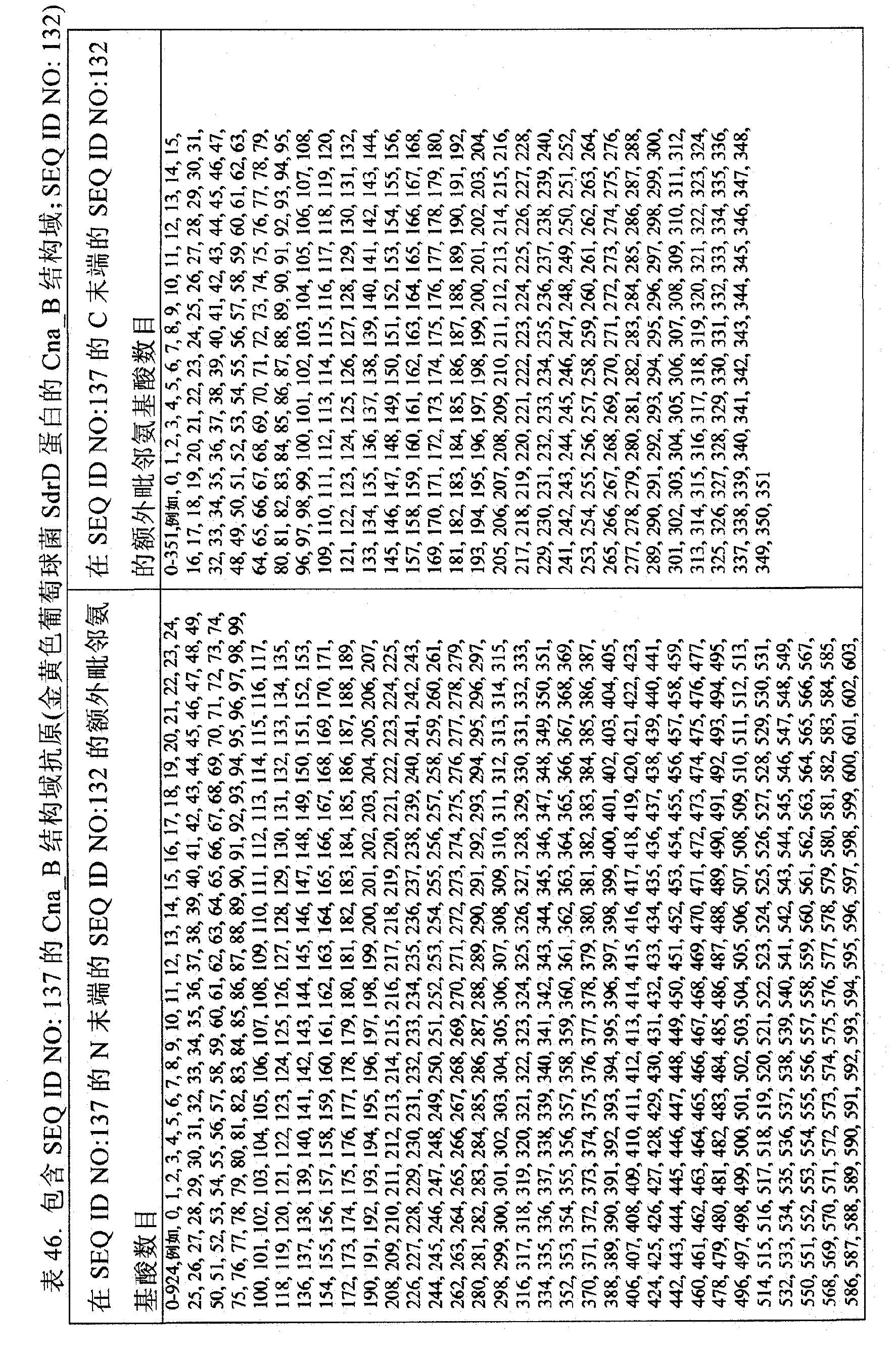 Figure CN102481349BD00591