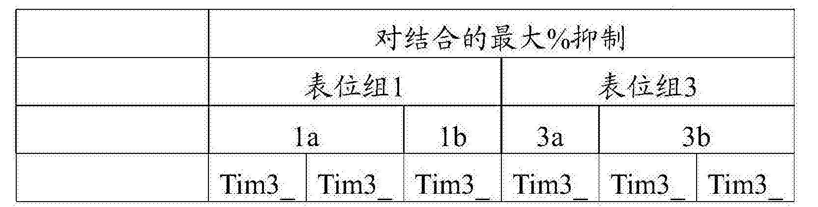 Figure CN107001475AD00611