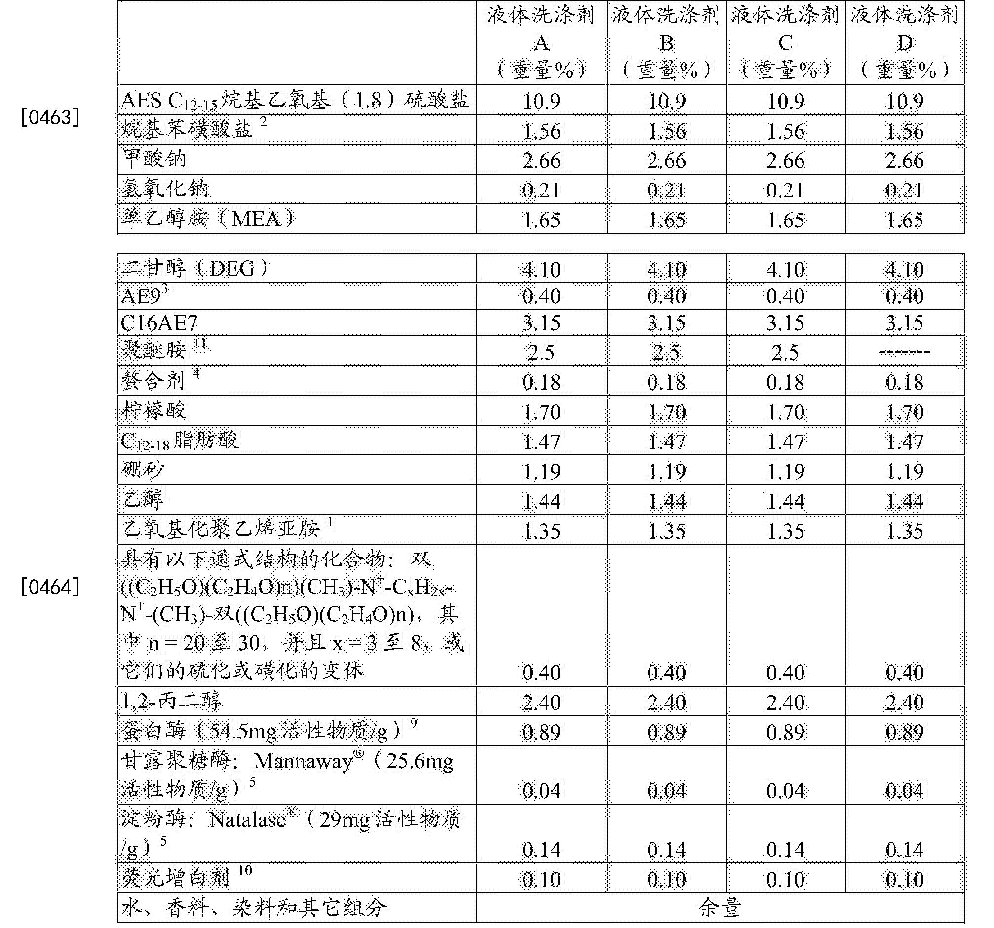 Figure CN105492587BD00472