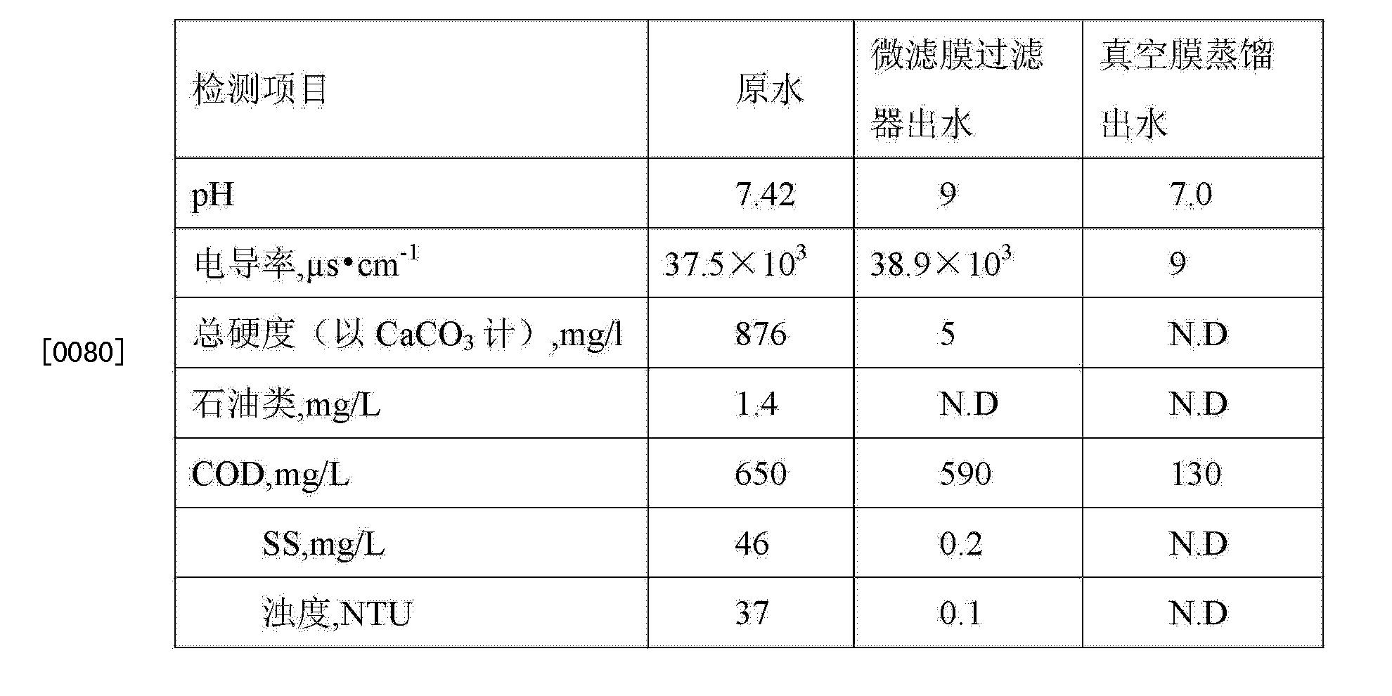 Figure CN103803752BD00101
