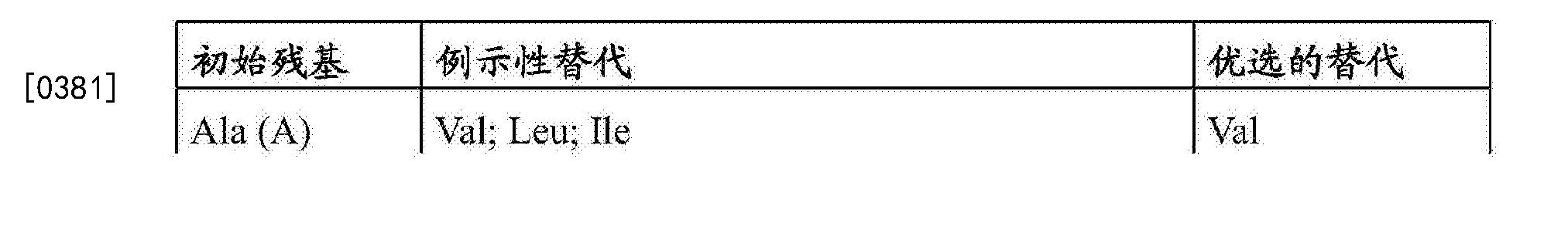 Figure CN107073126AD00841