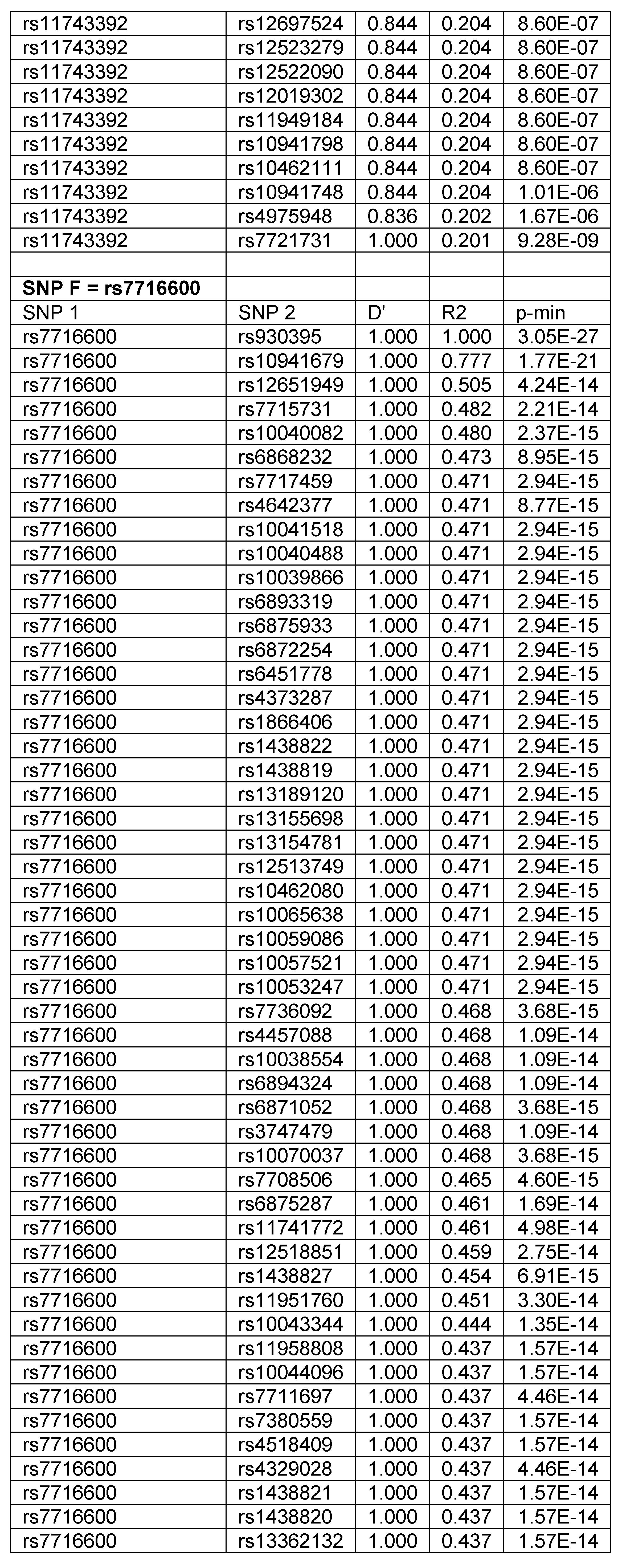 Figure 112009078431185-PCT00020