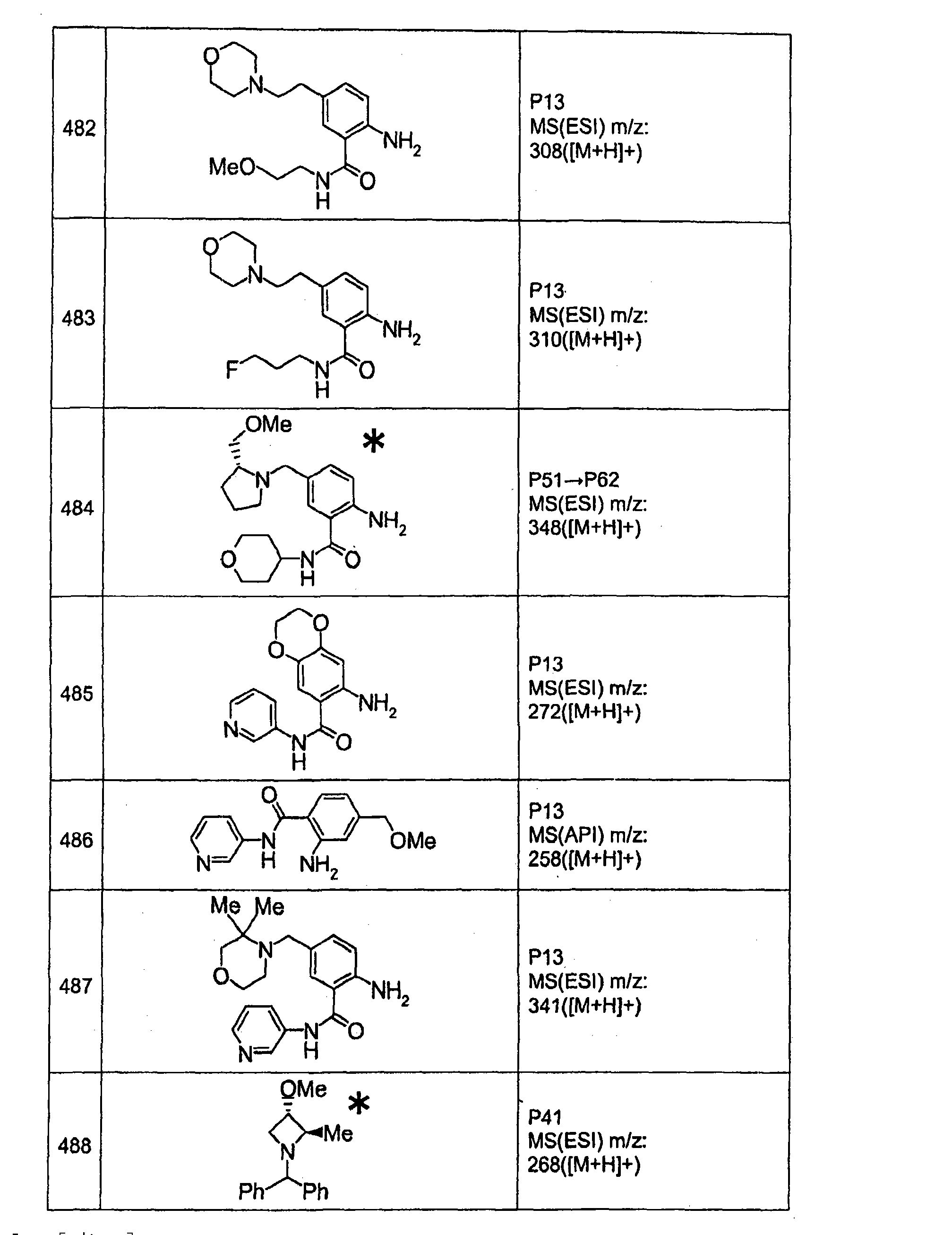 Figure CN101835764BD01011