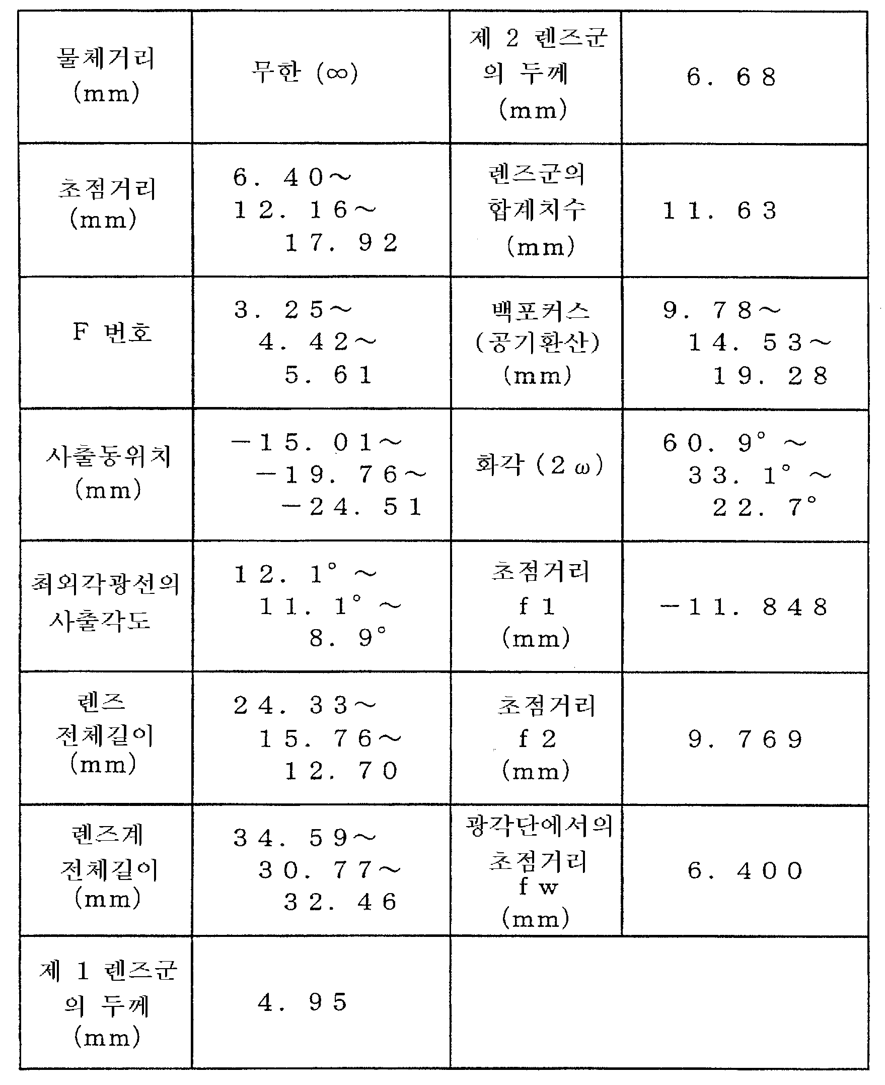 Figure 112005021782010-pat00009
