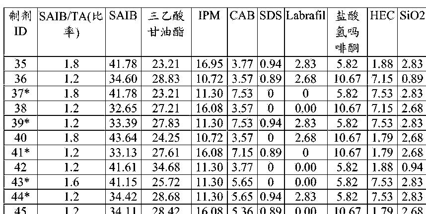 Figure CN105120659AD00971