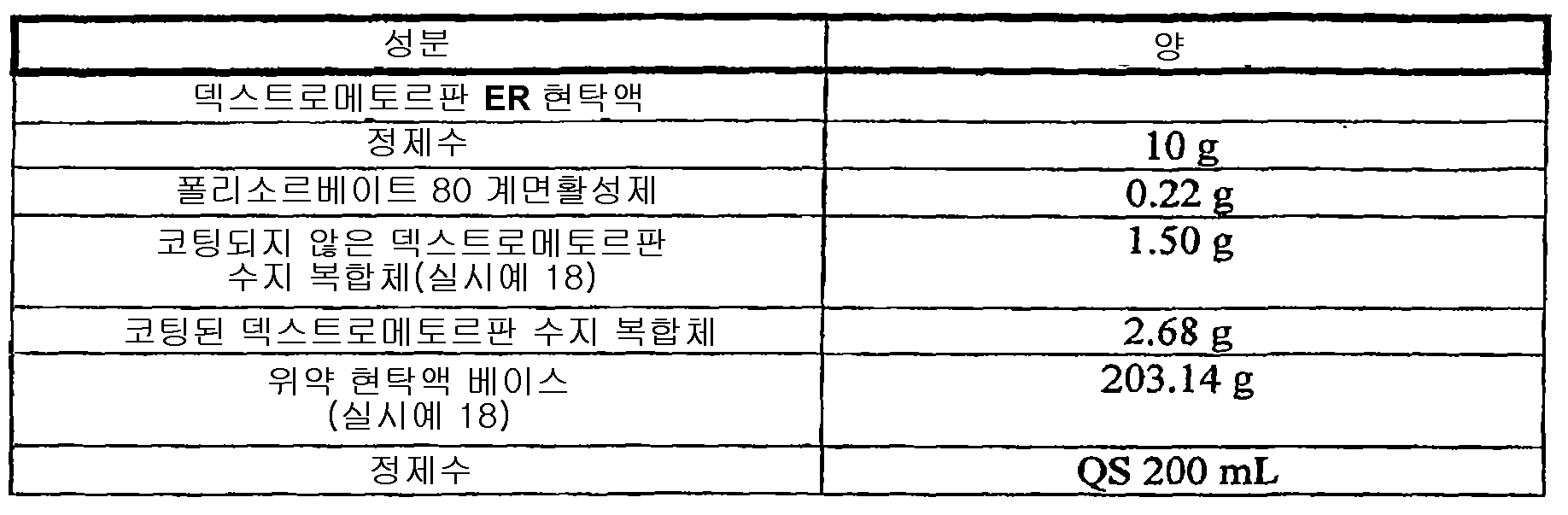 Figure 112008069624874-pct00026