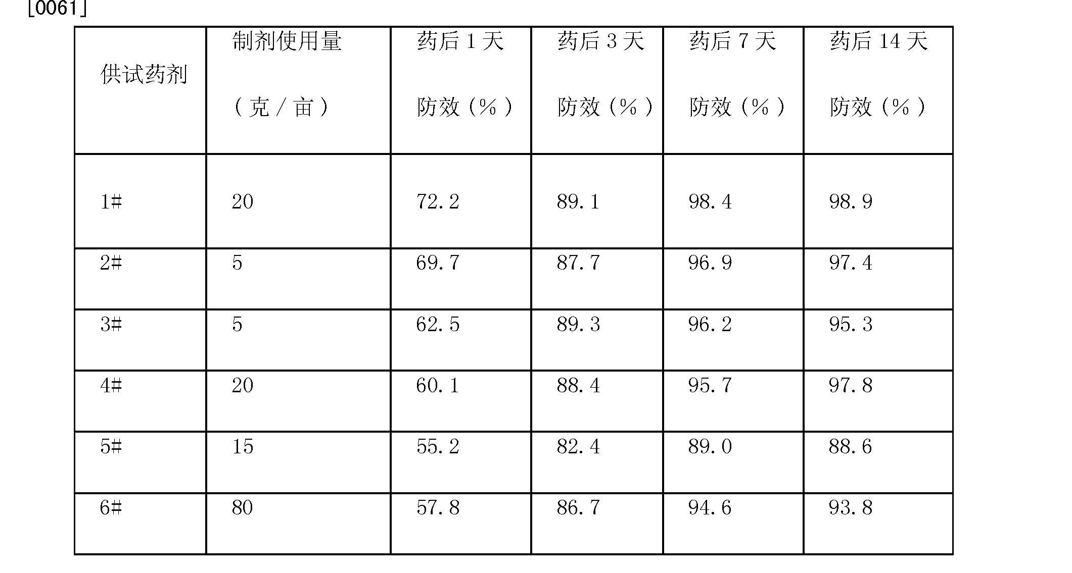 Figure CN101564038BD00081