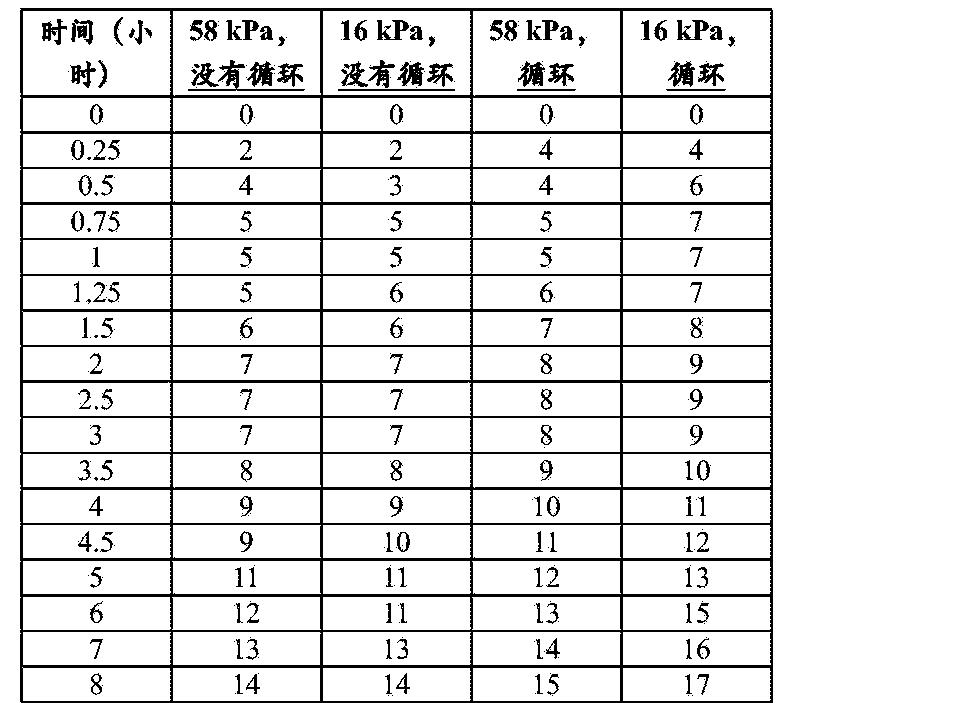 Figure CN105283468AD00201