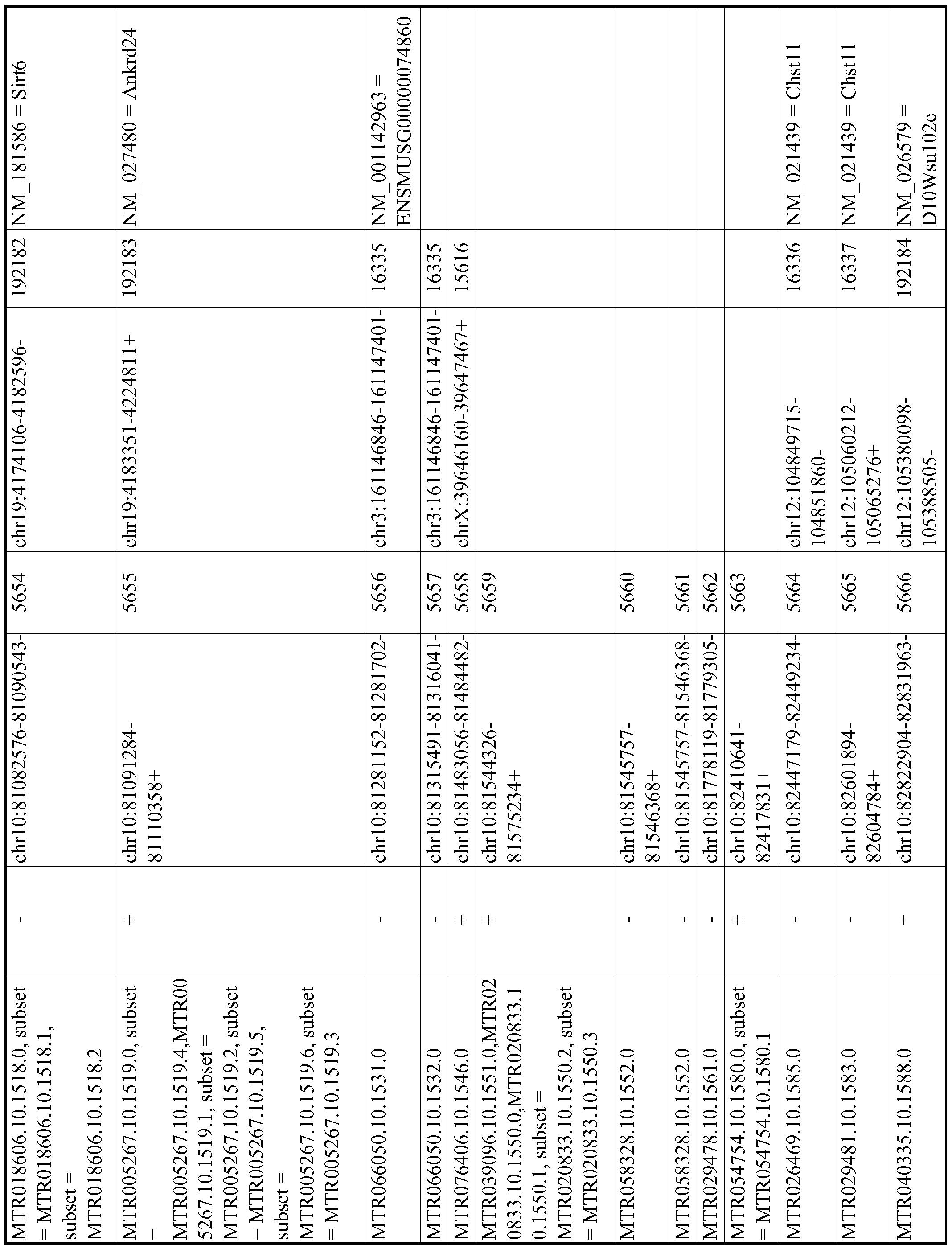 Figure imgf001021_0001