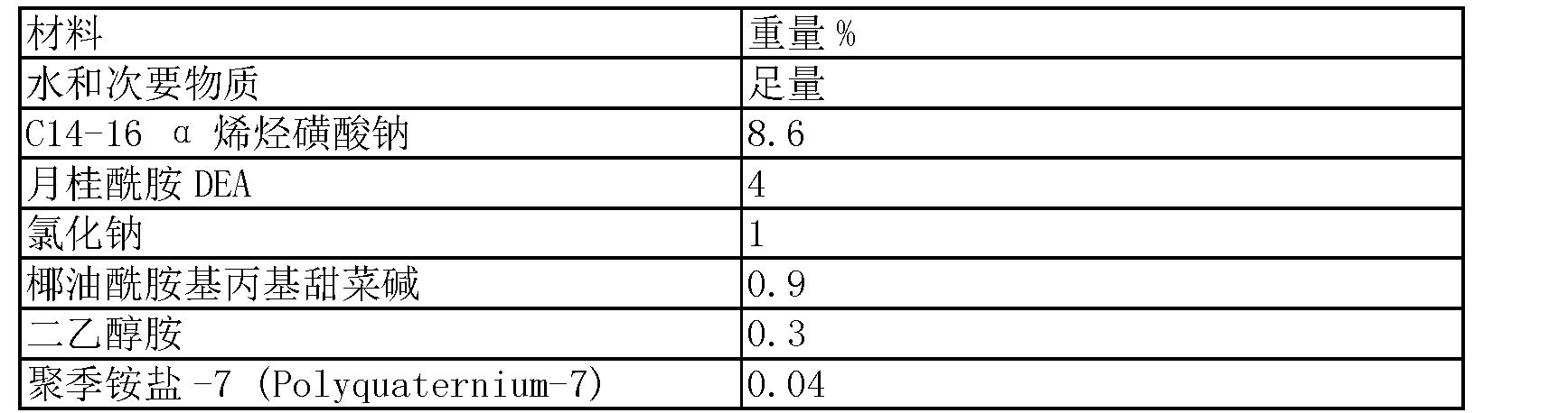Figure CN104869977AD00062