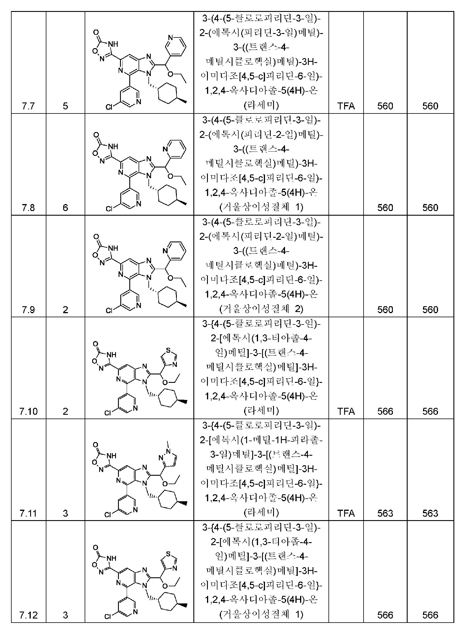 Figure pct00352
