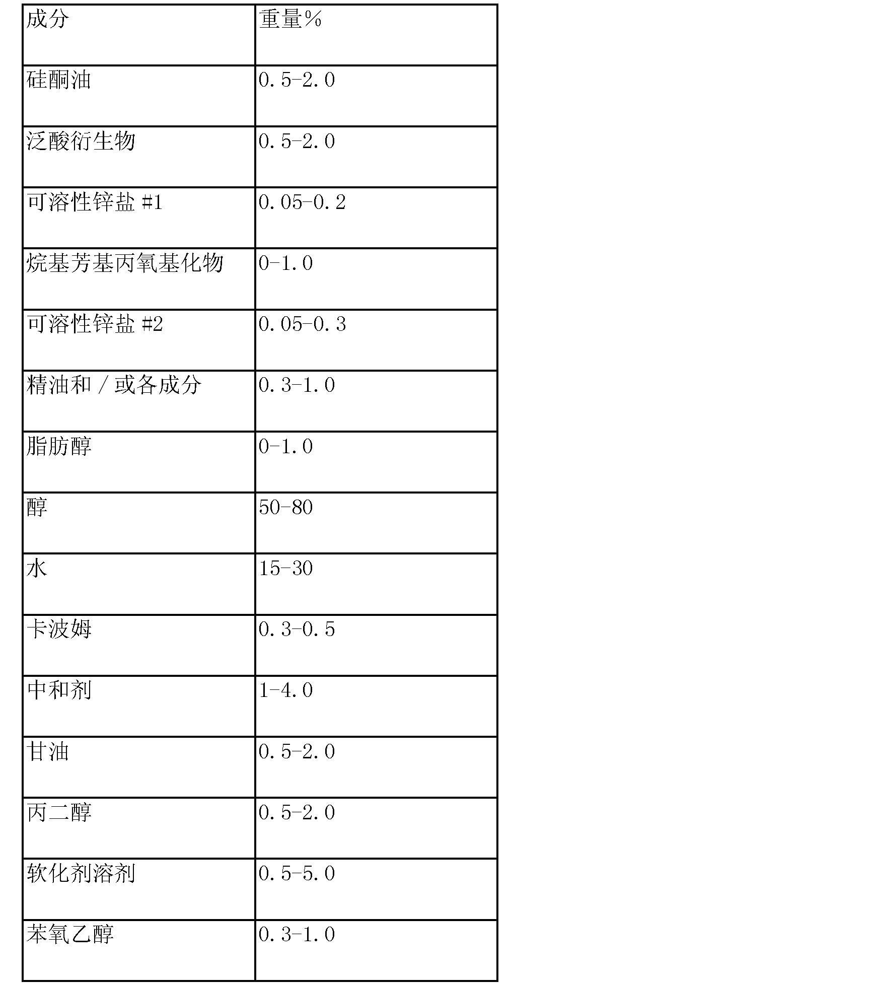 Figure CN101163455BD00561
