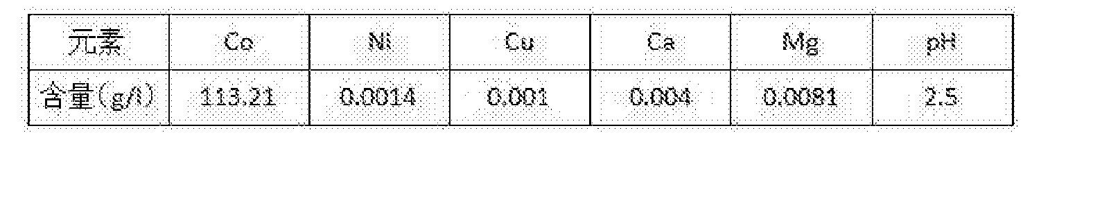 Figure CN108441633AD00061