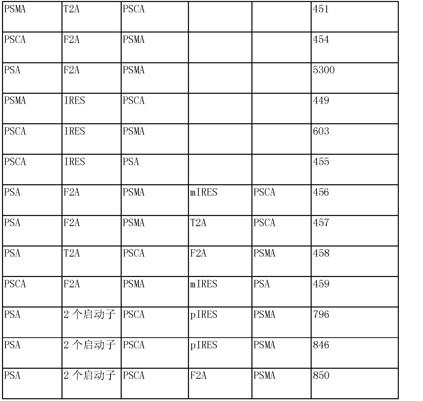 Figure CN104284674AD00621