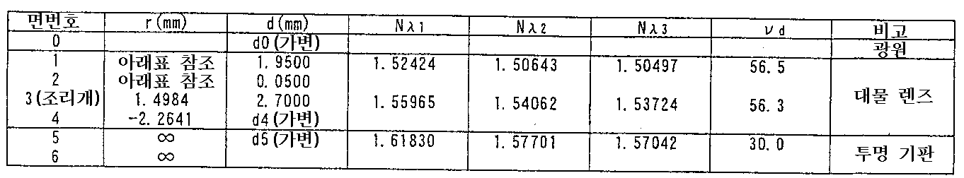 Figure 112010062019979-pat00023