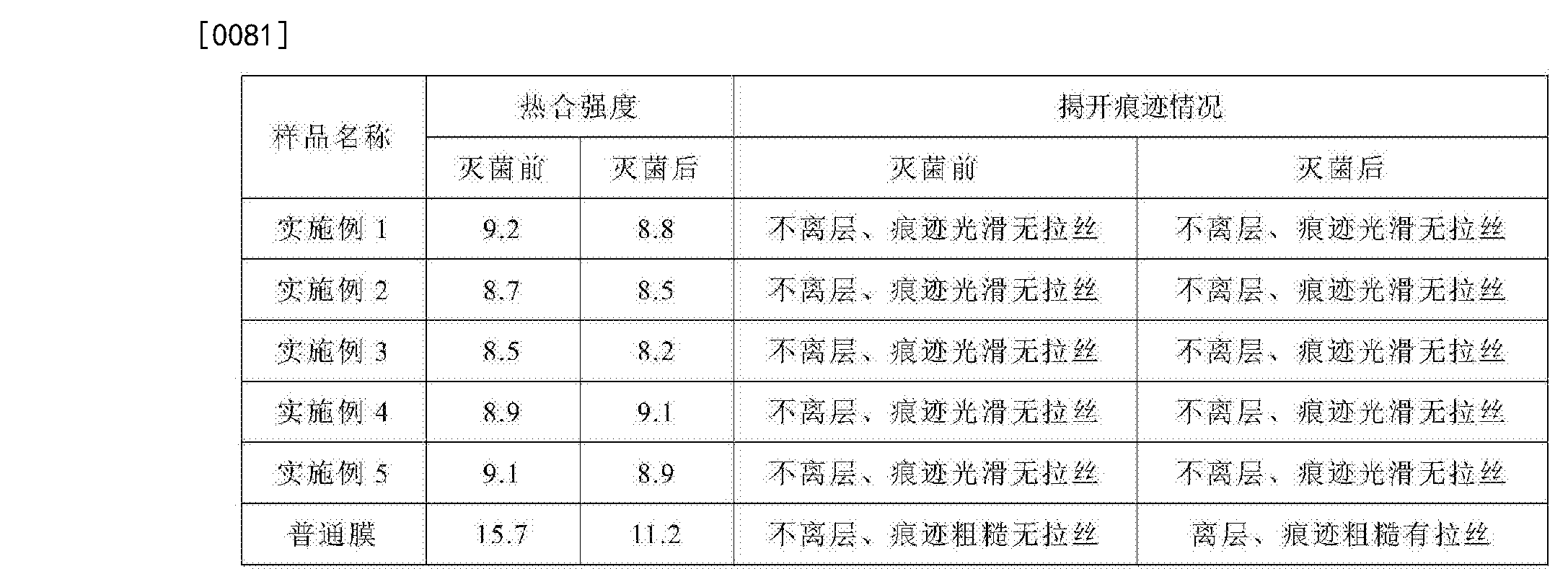 Figure CN105619981AD00091