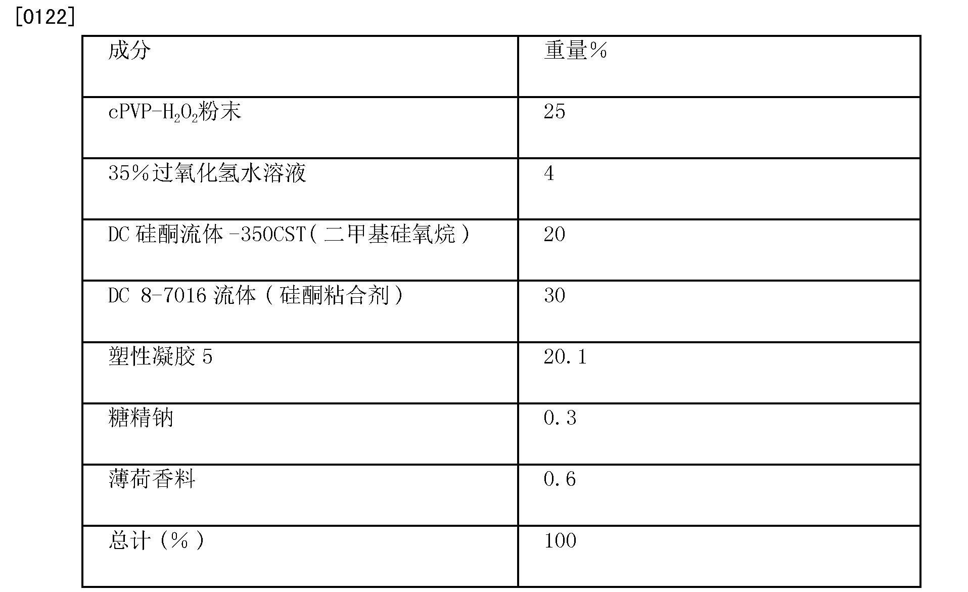 Figure CN102379826BD00181