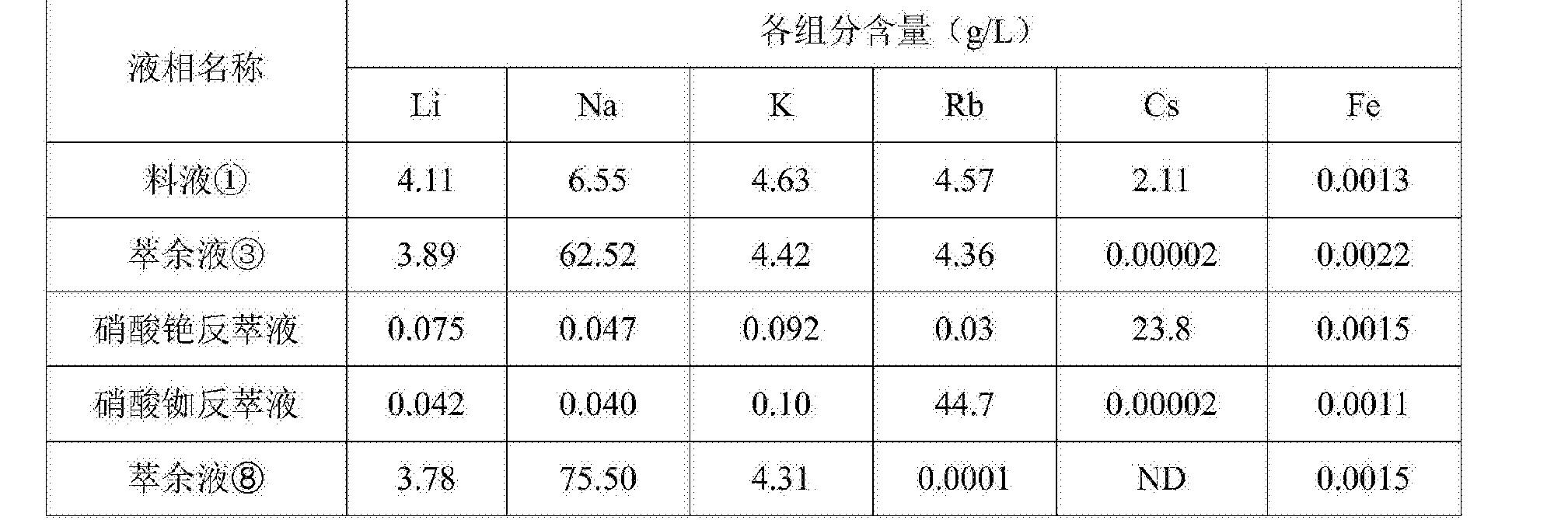 Figure CN107217156AD00092
