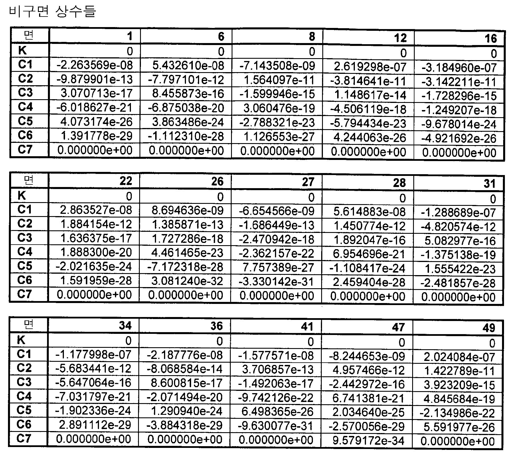 Figure 112006041914481-pct00002