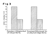 US20020188019A1 - Use of hydroxyflavanones for masking