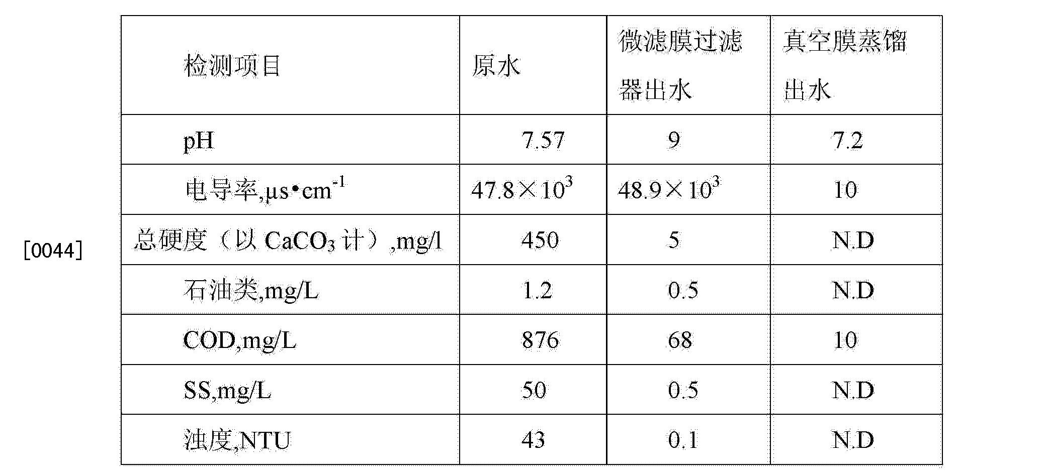 Figure CN103803752BD00061