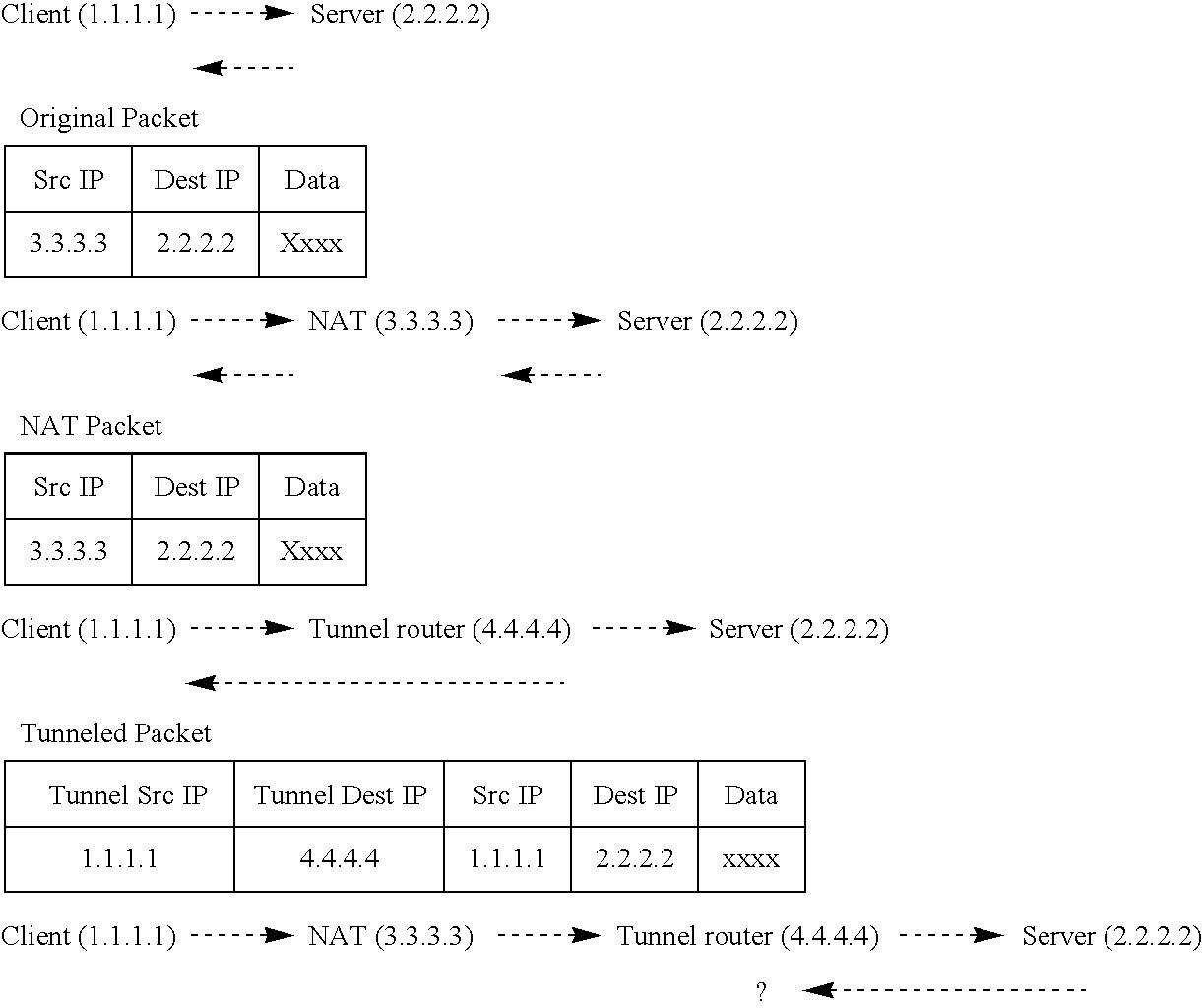 Figure US20090037976A1-20090205-C00001