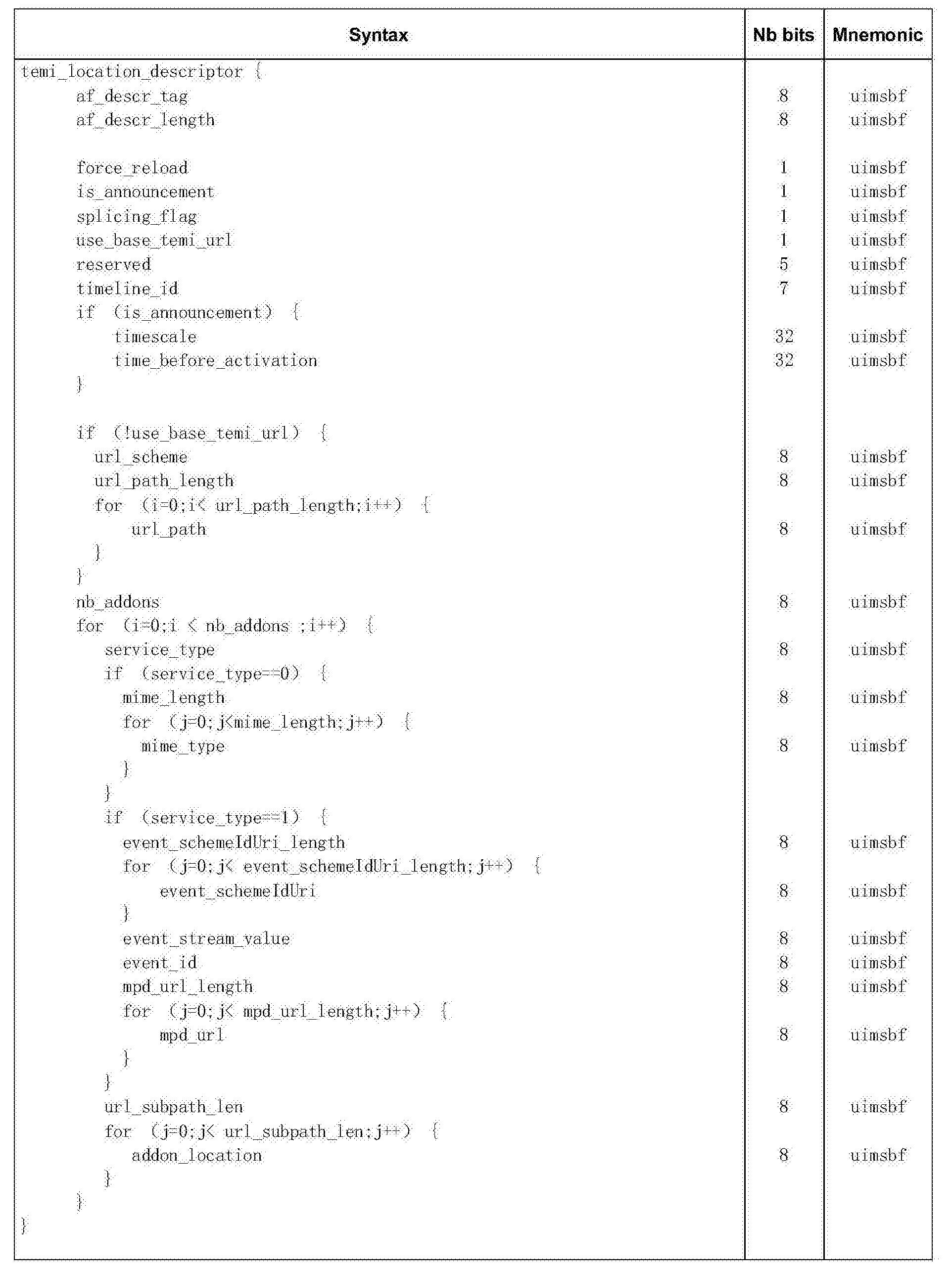 Figure CN105812961AD00141