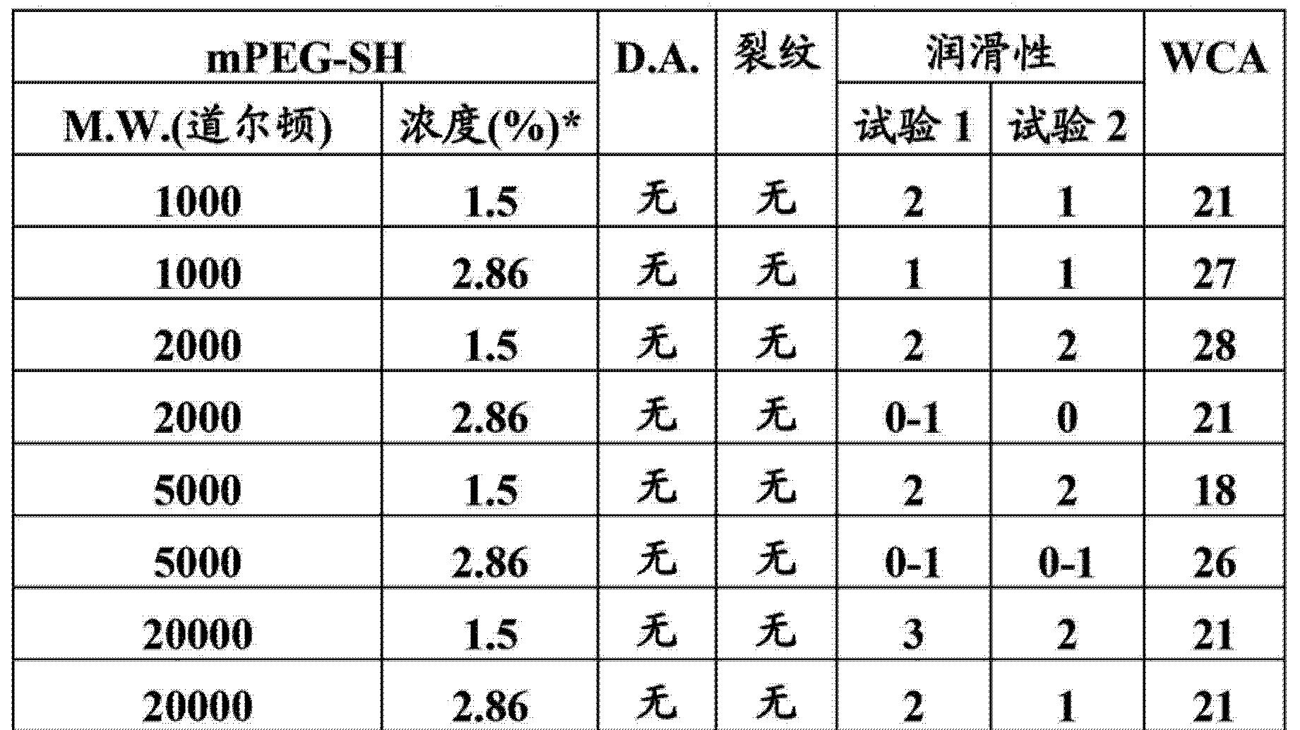 Figure CN103293707BD00441
