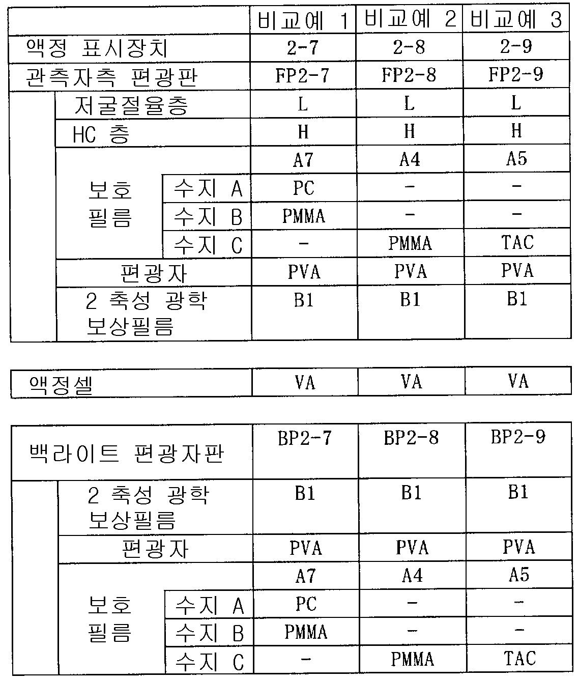 Figure 112008068809733-PCT00011