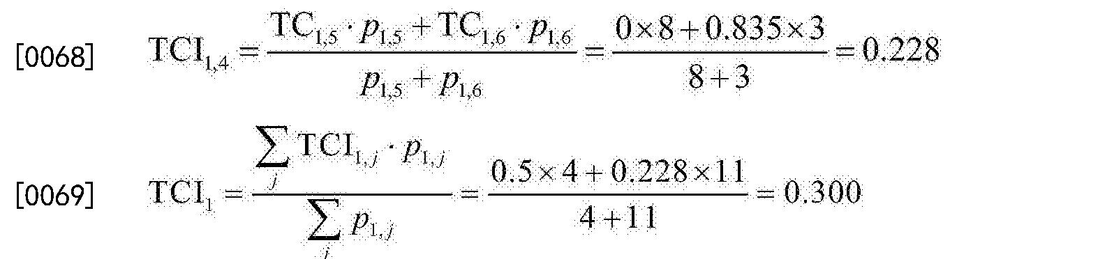 Figure CN106960406AD00092