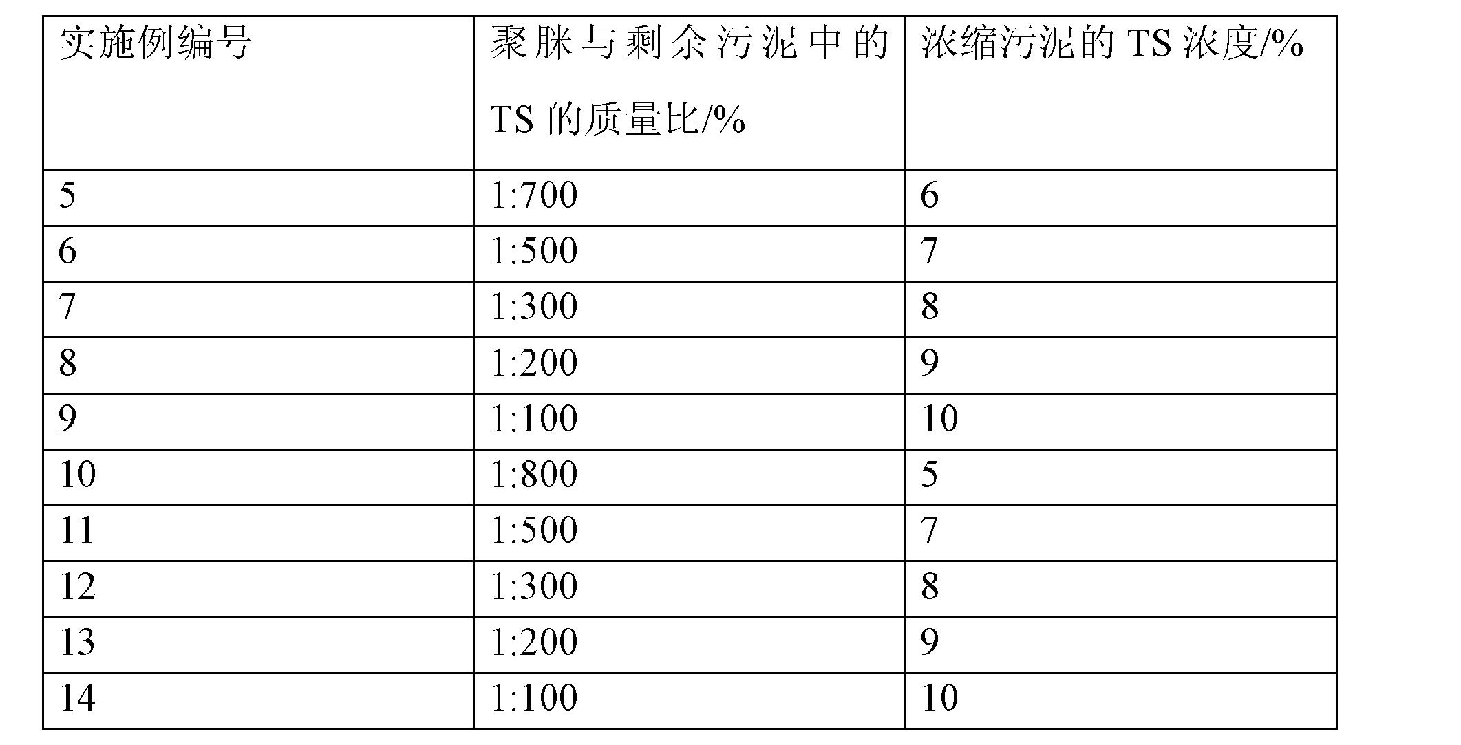 Figure CN102060412BD00091