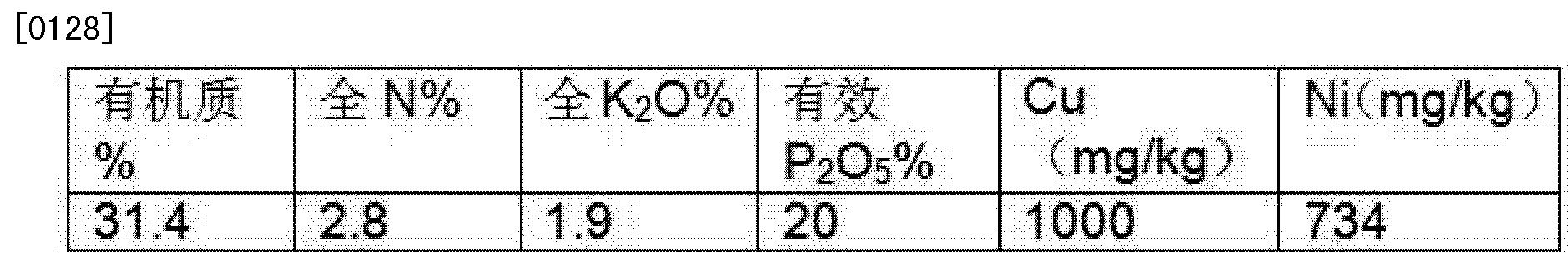 Figure CN102775019BD00132