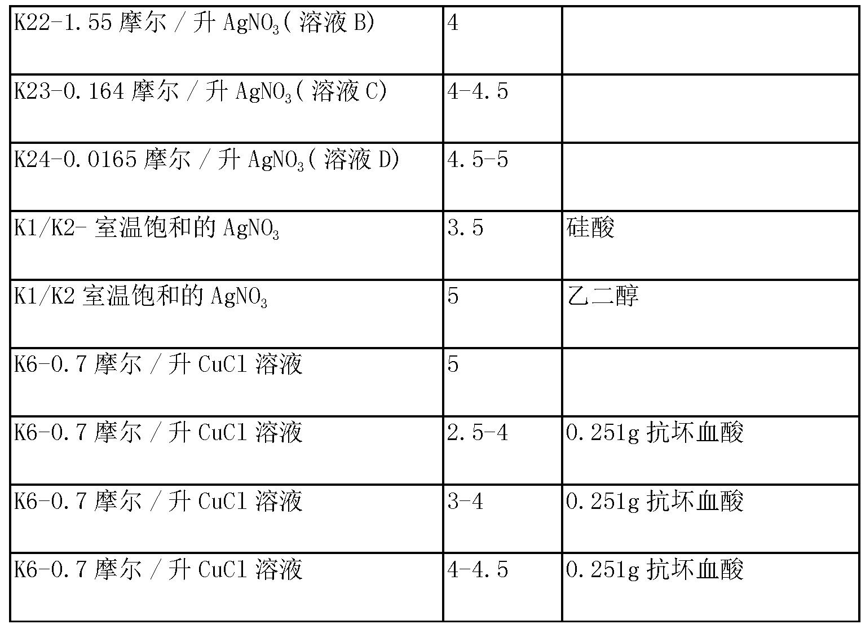 Figure CN105408273AD00211