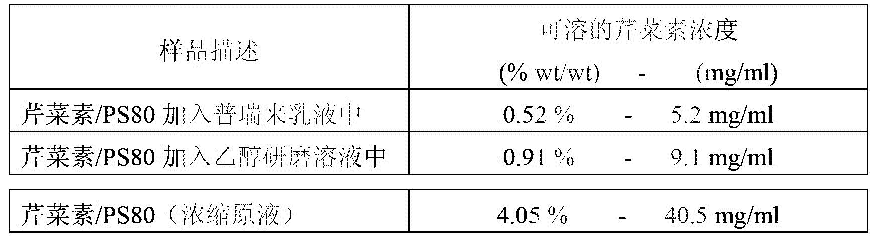 Figure CN102711743AD00432