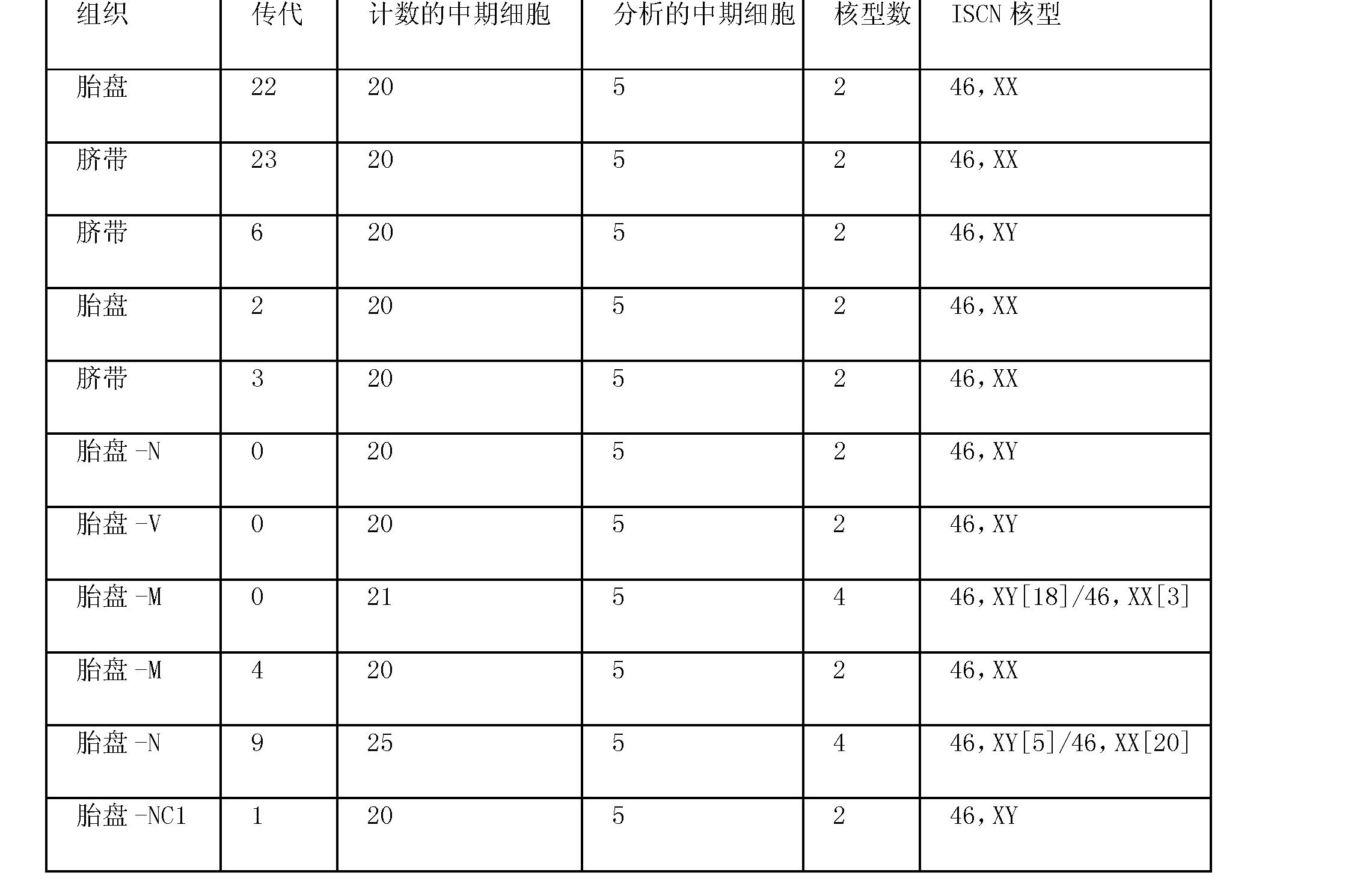 Figure CN102498204AD00351