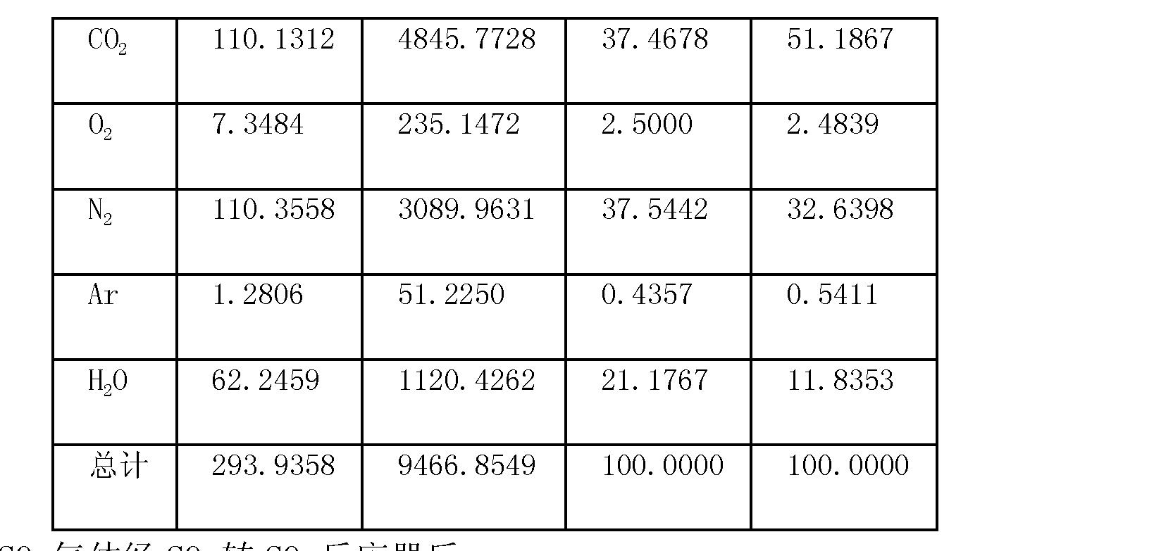 Figure CN102198365BD00091