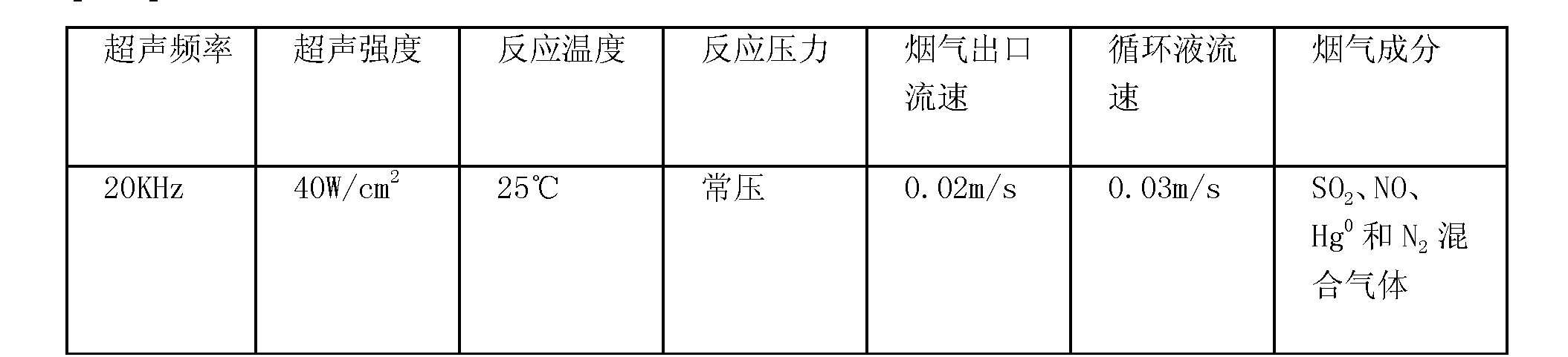 Figure CN101337153BD00083
