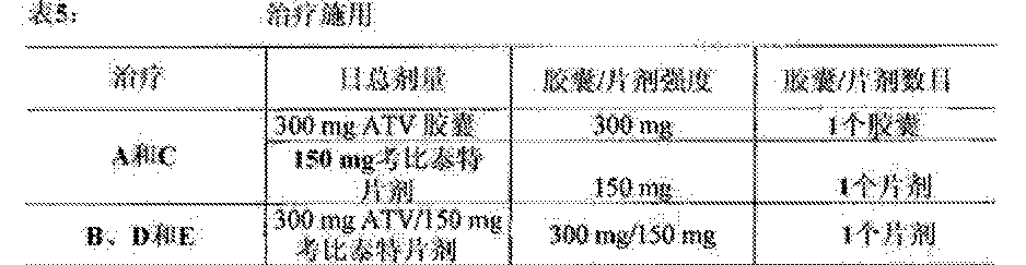 Figure CN106029058AD00202