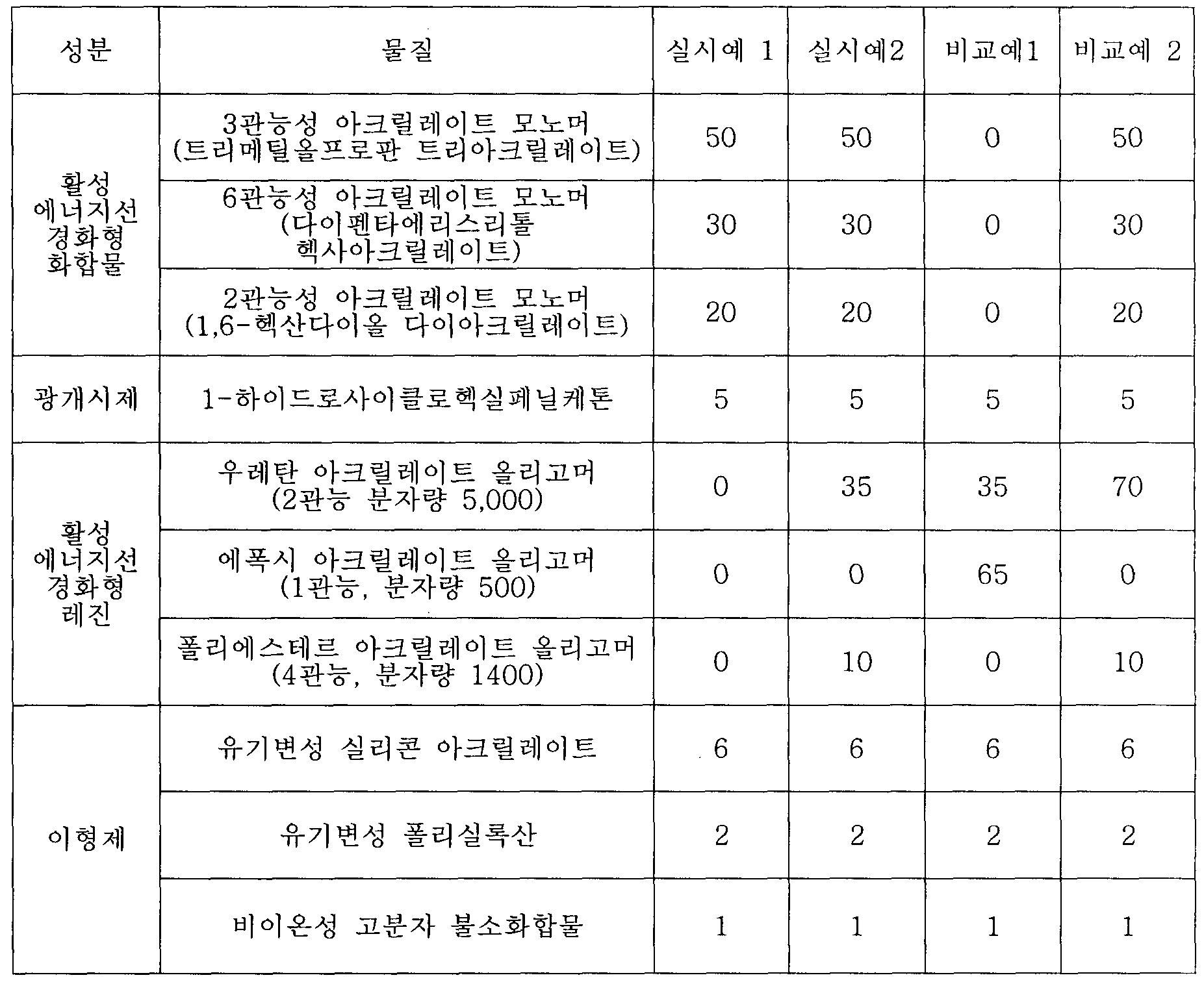 Figure 112007084123122-PAT00001