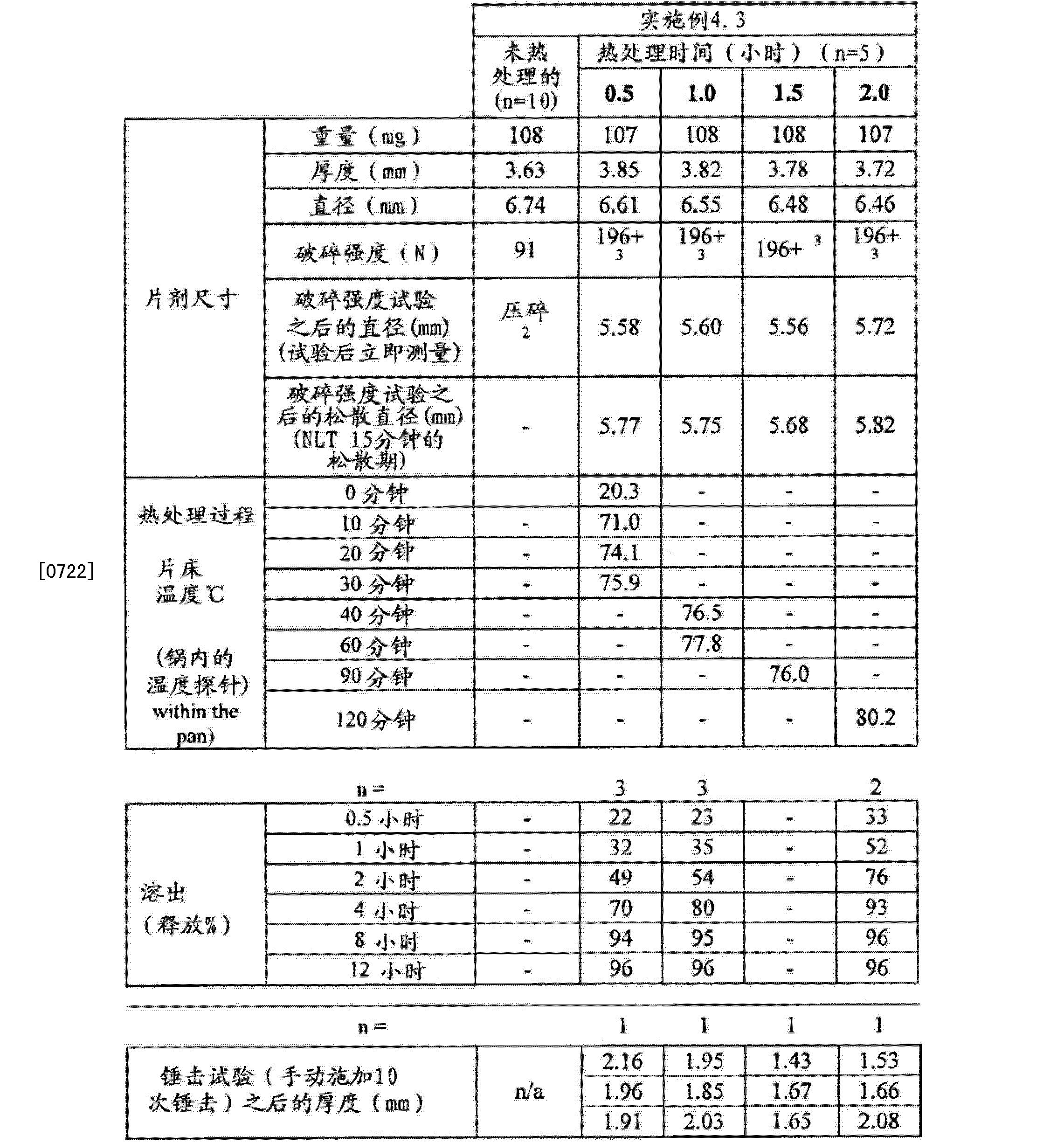 Figure CN102657630BD00571