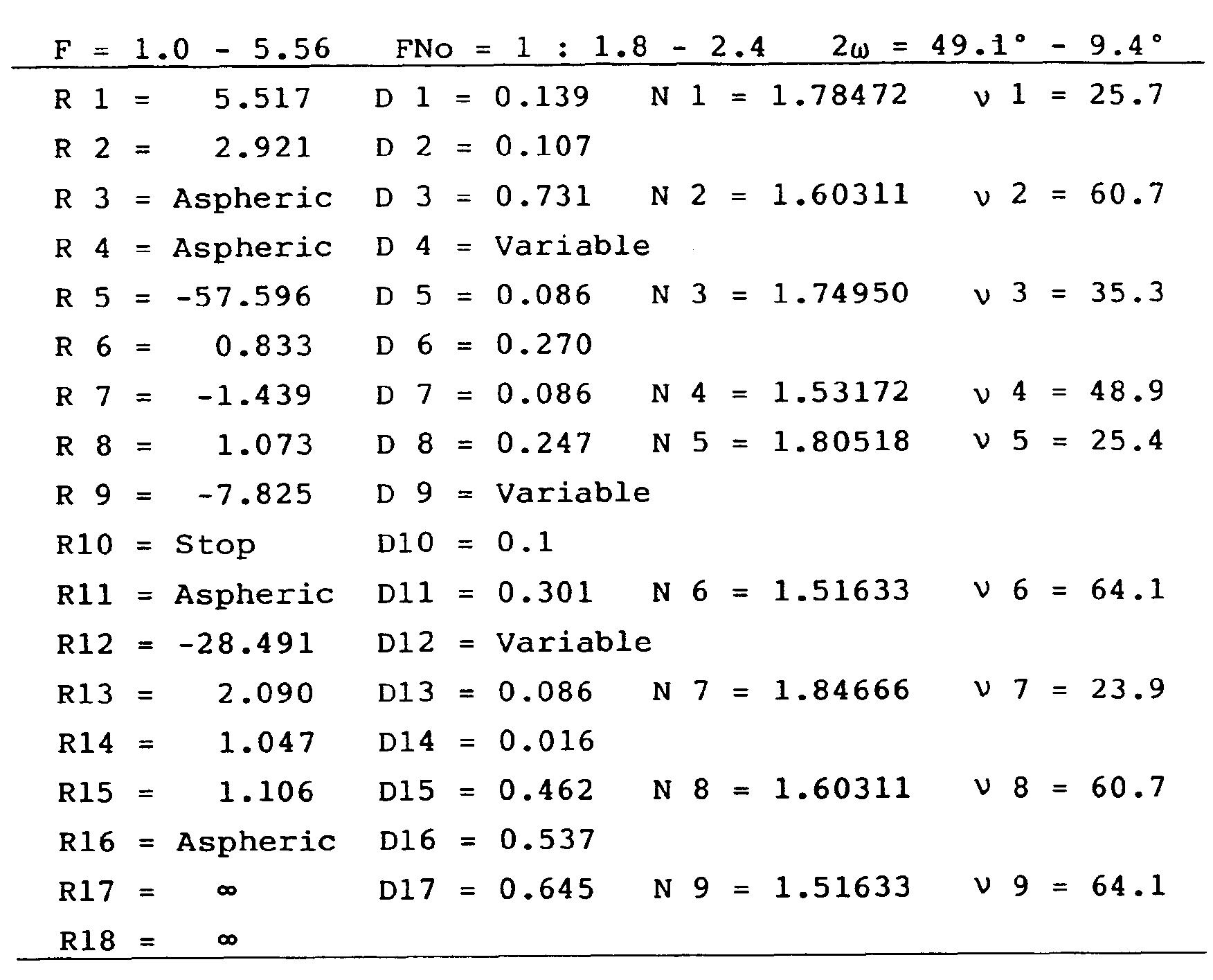 Figure imgb0069