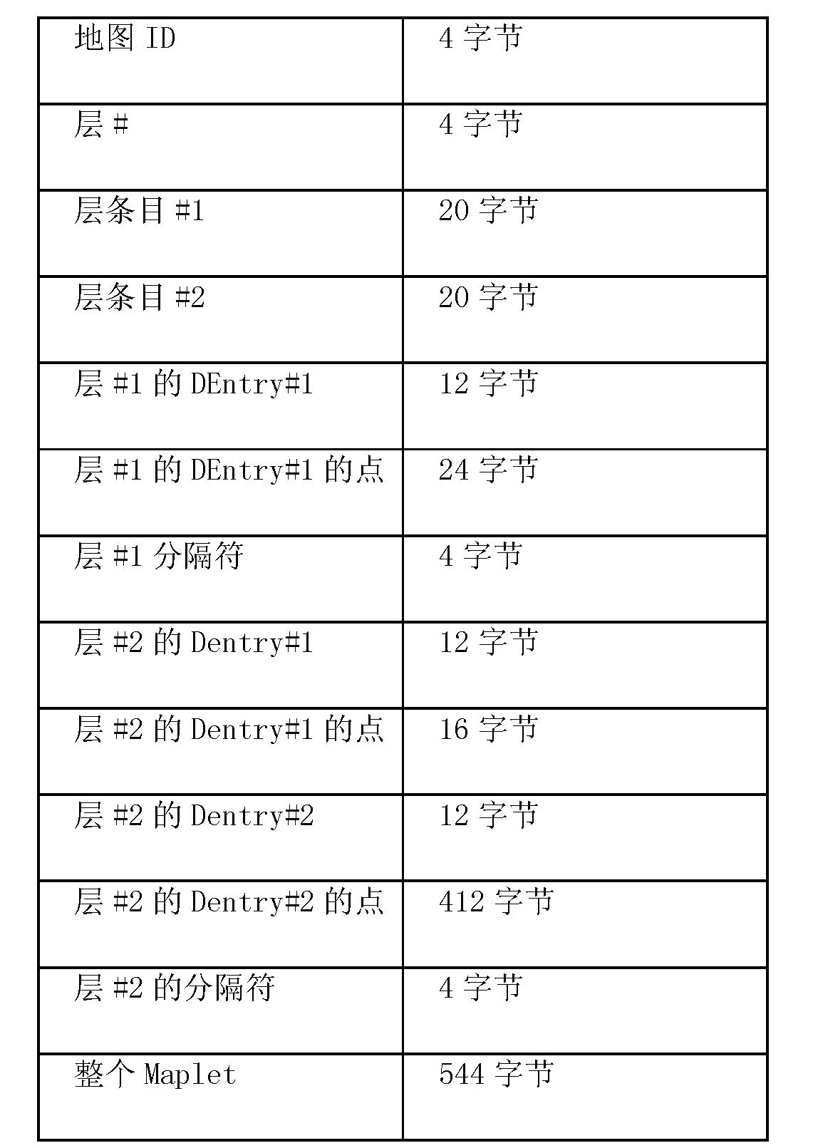 Figure CN101127952BD00112