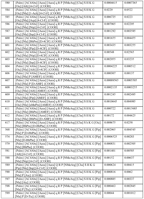 Figure imgf000162_0001