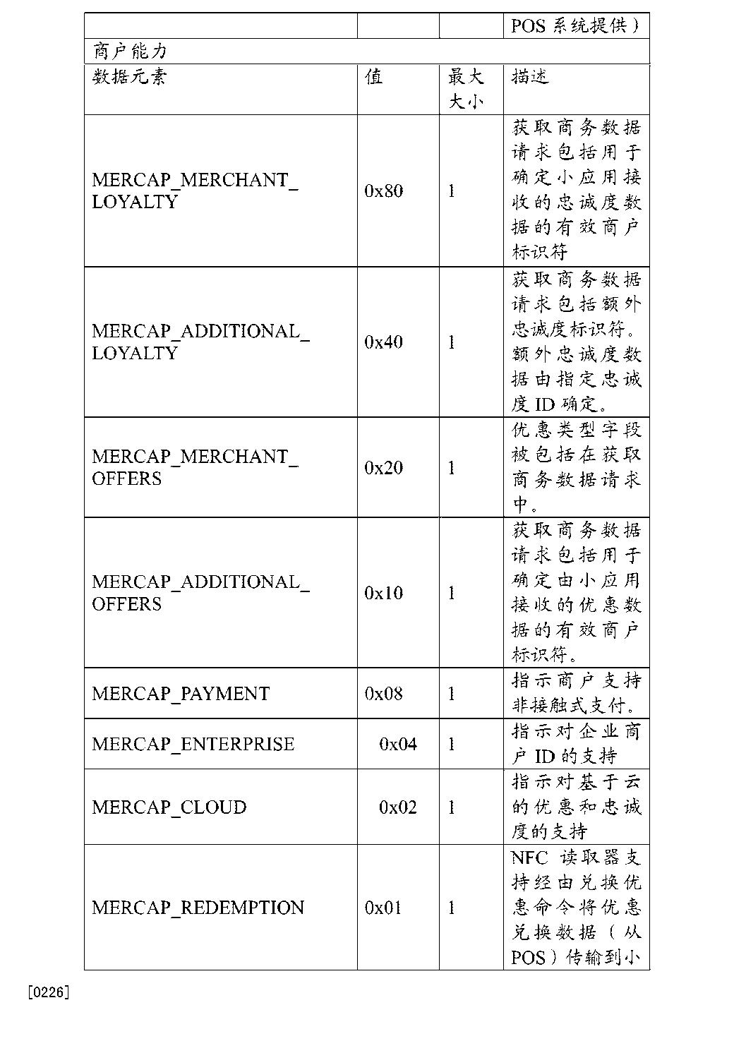 Figure CN104584043AD00291