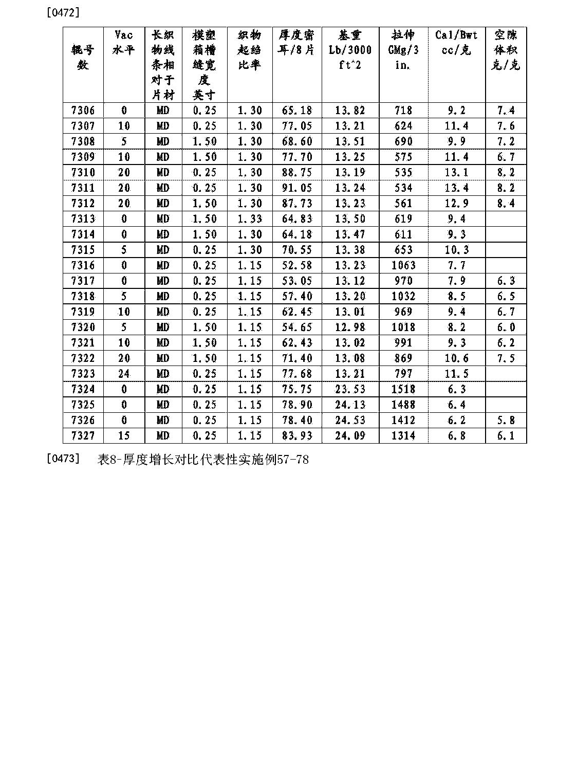Figure CN104195865BD00581