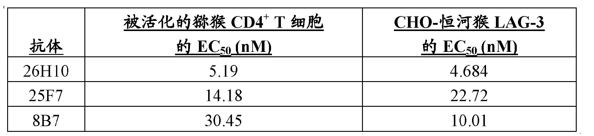 Figure CN102176921BD00511