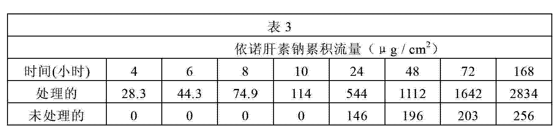 Figure CN102872526AD00131